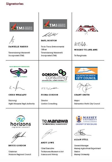 Urban Eel Signatories